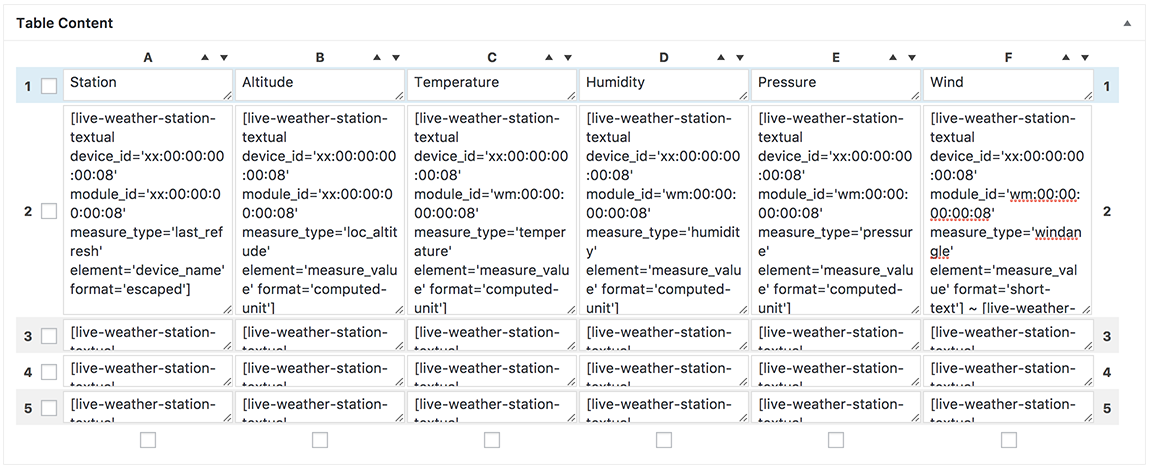 Meteorological data tables | Weather Station